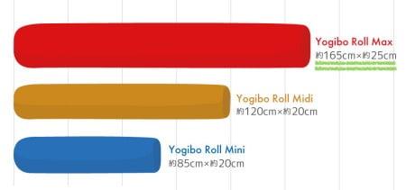 ヨギボーロールマックス・ミディ・ミニの比較
