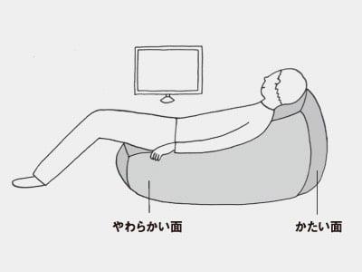 無印良品体にフィットするソファの使い方(縦置き)