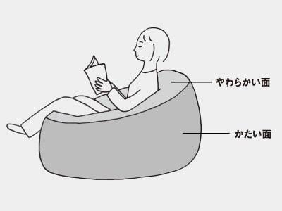無印良品体にフィットするソファの使い方(横置き)