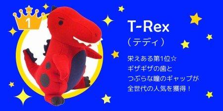 ヨギボーメイト人気ランキング1位の恐竜