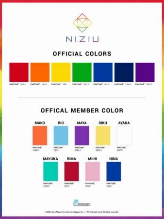 人をダメにするソファYogiboのCMに出演するNiziU(ニジュー)各メンバーのオフィシャルカラー